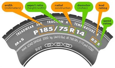 How to Read Tire Size on Your Hyundai